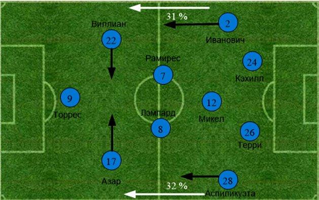 soccer betting football prediction fixture