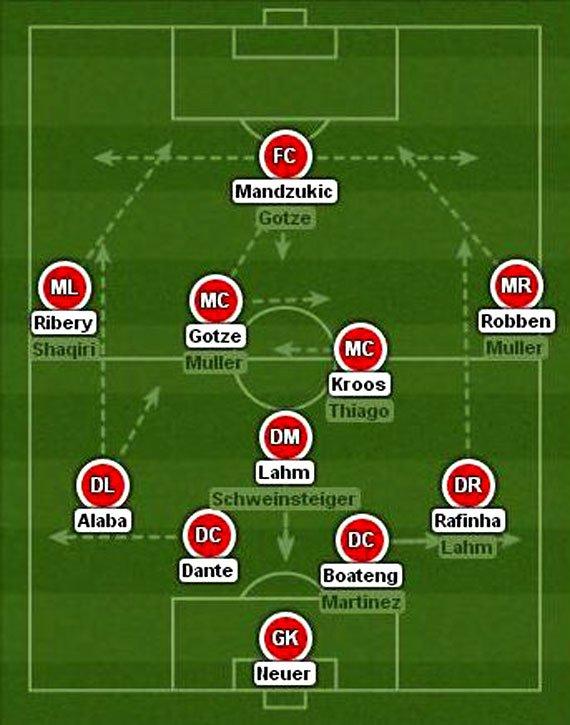Недавние матчи с «Манчестером»