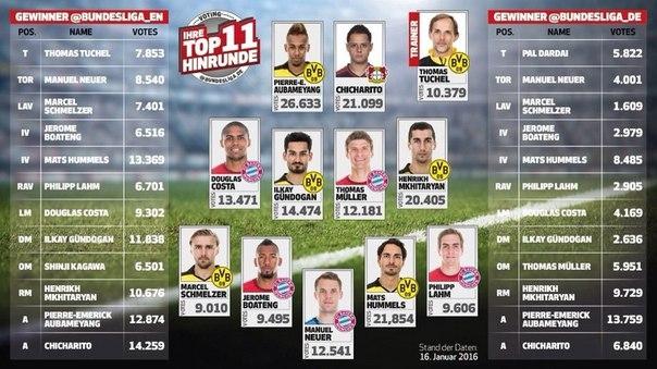Немецкая сборная по футболу фото и имена