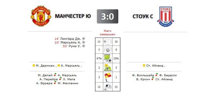 Смотреть матч стоук сити манчестер юнайтед россия 2