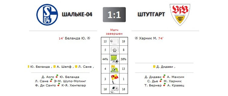 Онлайн трансляции футбольных матчей шальке- 04- штудгарт