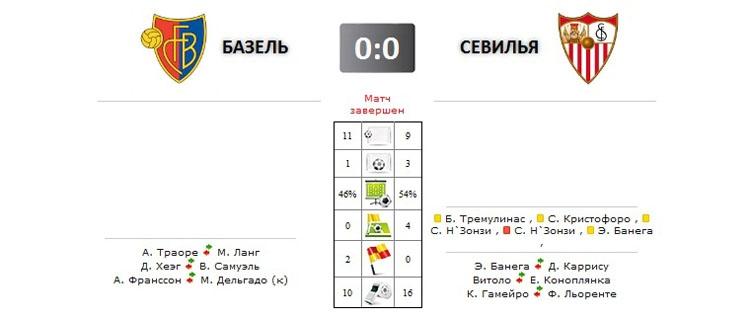 Базель боруссия онлайн