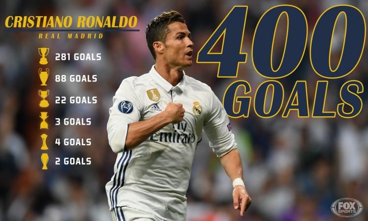 Сколько гол забил криштиану роналдо на реал мадрид